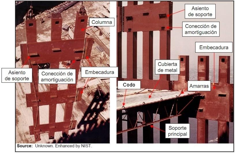 Figura 1-4. Ensamblaje entre la pared de soporte y la estructura del piso